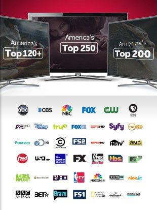 DISH Top Channel Packages - Aurora, Colorado - Eagle AV, LLC - DISH Authorized Retailer